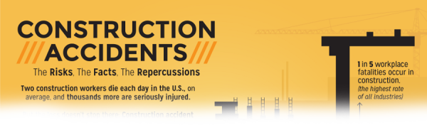 Safety: Construction Accidents Infographic